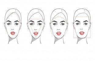 أشكال الوجه المختلفة وأهمية تحديد شكل الوجه